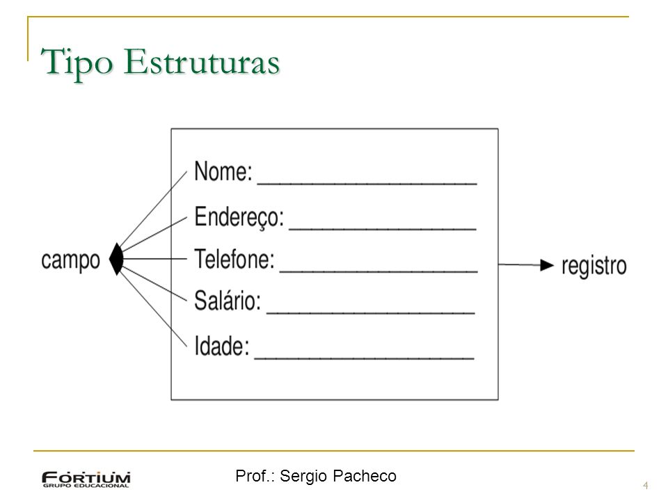 Prof.: Sergio Pacheco Tipo Estruturas 4