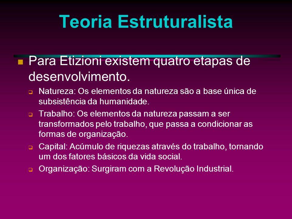 Teoria Estruturalista Para os estruturalistas, a sociedade moderna e industrializada é uma sociedade de organizações, das quais o homem passa a depender para nascer, viver e morrer.