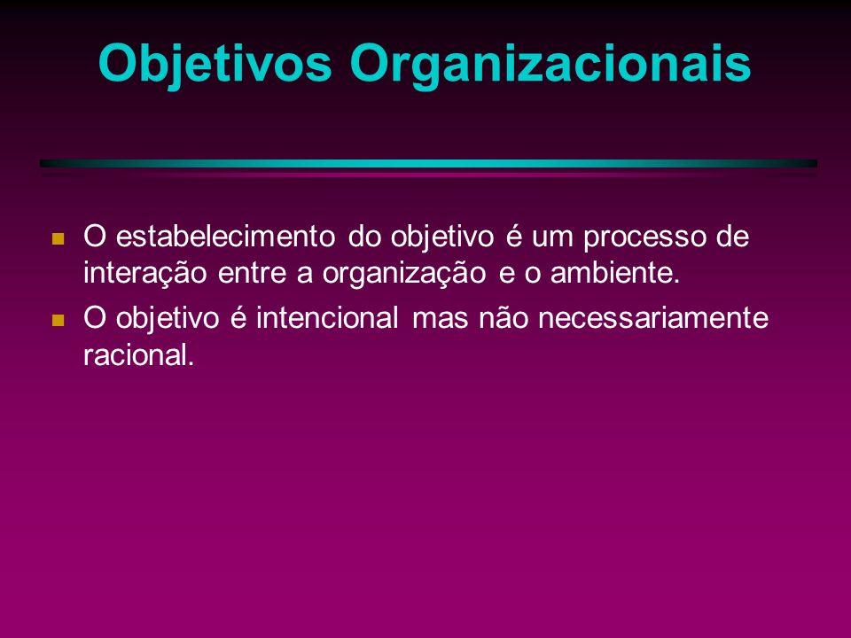 Tipos das Organizações Tipologia de Etizioni: Coercitivas: O poder é imposto pela força física, as pessoas trabalham sem incentivos, porque são forçadas, coagidas a fazê-lo.