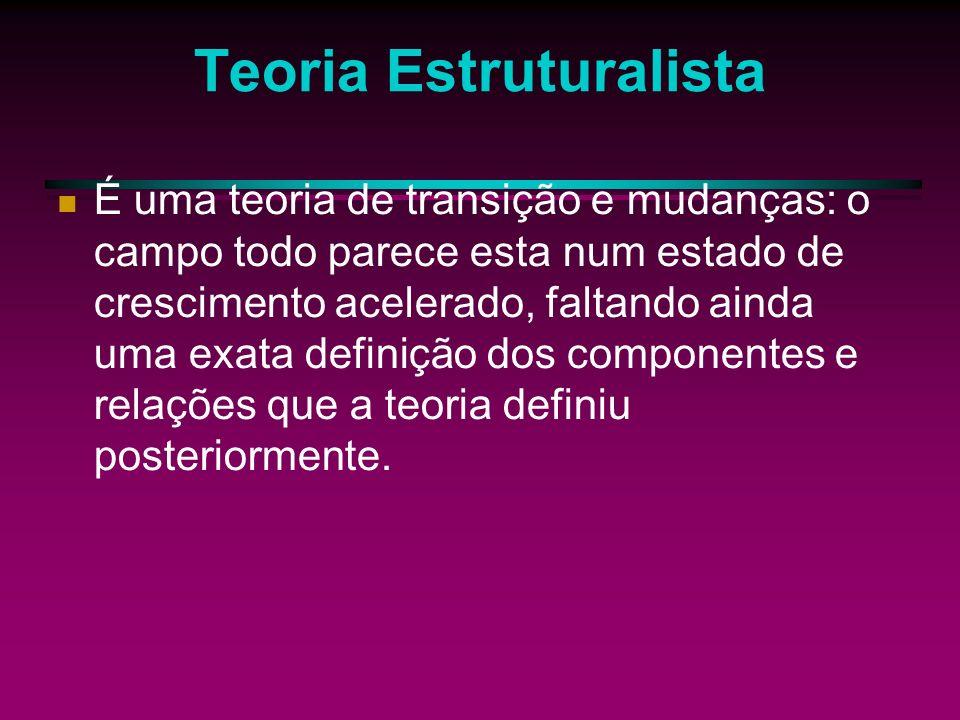 Teoria Estruturalista Procurou a convergência entre as abordagens divergentes: Clássica, RH, Burocrática.