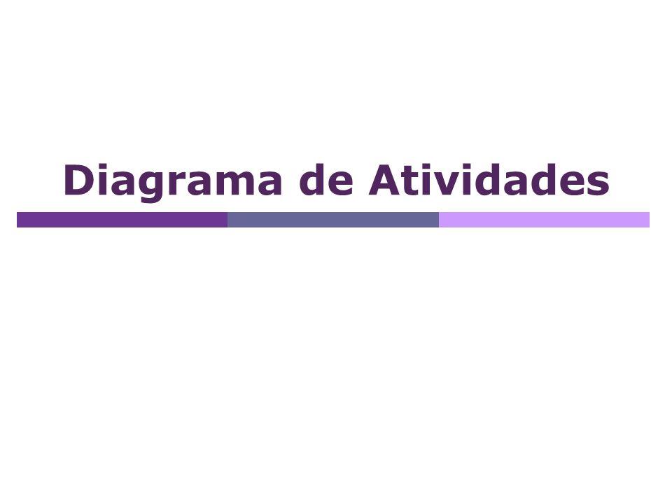 Raias (swinlanes) É uma divisão que pode ser aplicada a um diagrama de atividades para apresentar as diferentes responsabilidades em um mecanismo ou em uma organização.