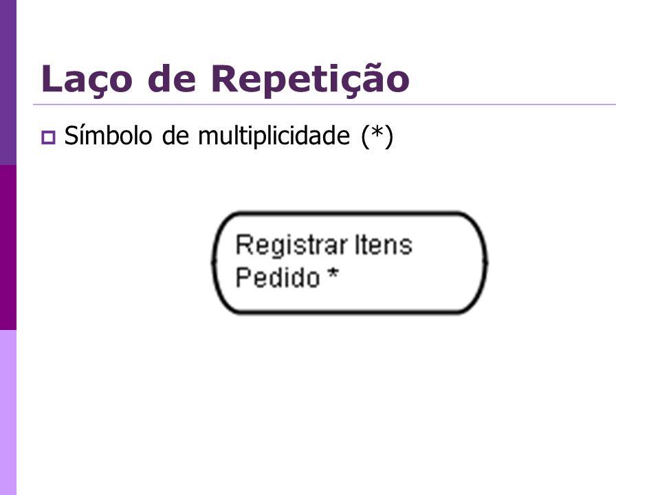 Laço de Repetição Símbolo de multiplicidade (*)