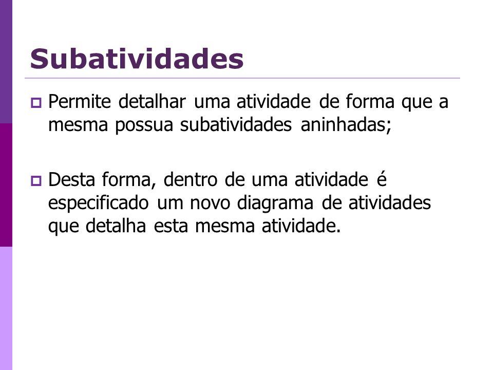 Subatividades Permite detalhar uma atividade de forma que a mesma possua subatividades aninhadas; Desta forma, dentro de uma atividade é especificado