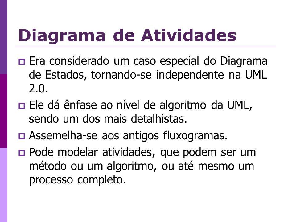 Era considerado um caso especial do Diagrama de Estados, tornando-se independente na UML 2.0. Ele dá ênfase ao nível de algoritmo da UML, sendo um dos