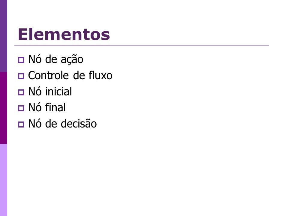 Elementos Nó de ação Controle de fluxo Nó inicial Nó final Nó de decisão