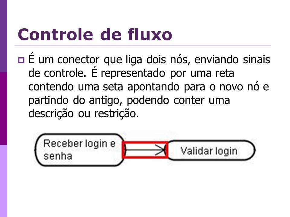 Controle de fluxo É um conector que liga dois nós, enviando sinais de controle. É representado por uma reta contendo uma seta apontando para o novo nó