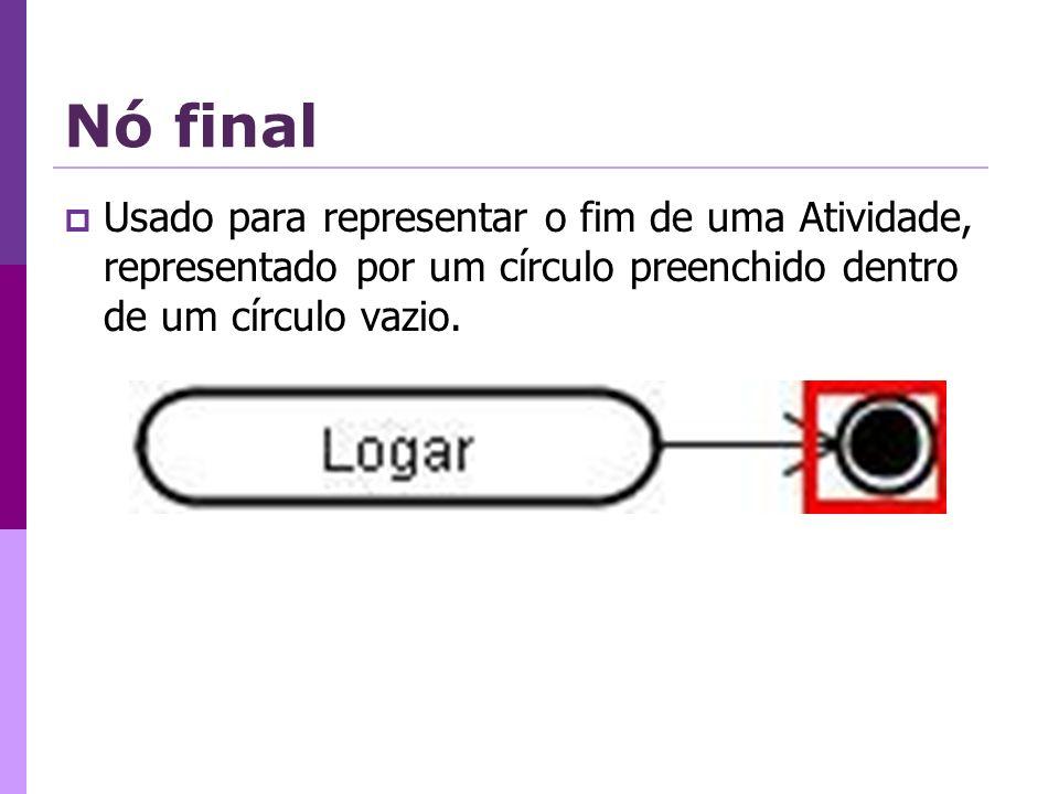 Nó de decisão Usado para representar o fim de uma Atividade, representado por um círculo preenchido dentro de um círculo vazio.