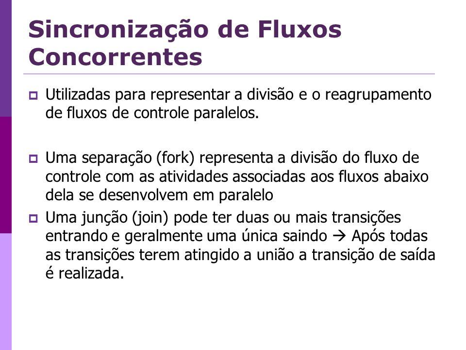 Sincronização de Fluxos Concorrentes Utilizadas para representar a divisão e o reagrupamento de fluxos de controle paralelos. Uma separação (fork) rep