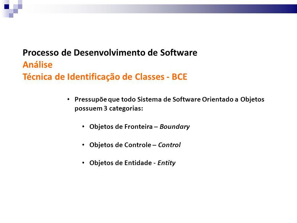 Processo de Desenvolvimento de Software Análise Técnica de Identificação de Classes - BCE Pressupõe que todo Sistema de Software Orientado a Objetos p