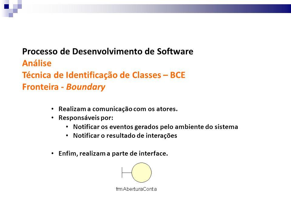 Processo de Desenvolvimento de Software Análise Técnica de Identificação de Classes – BCE Fronteira - Boundary Realizam a comunicação com os atores. R