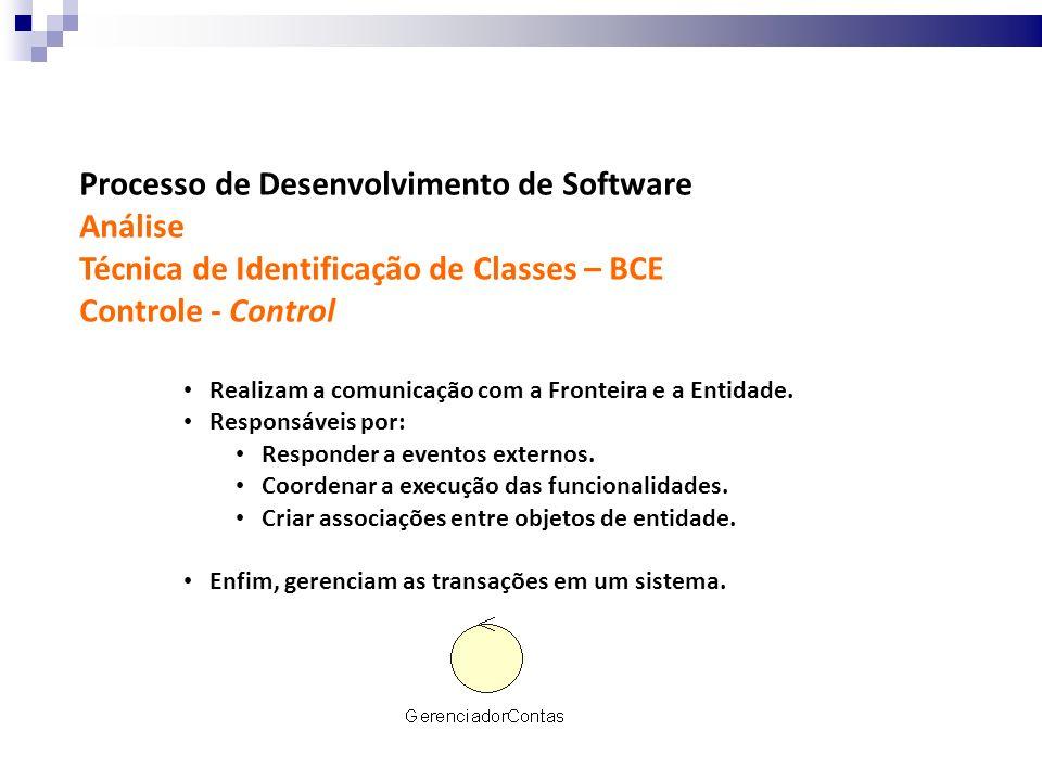 Processo de Desenvolvimento de Software Análise Técnica de Identificação de Classes – BCE Controle - Control Realizam a comunicação com a Fronteira e