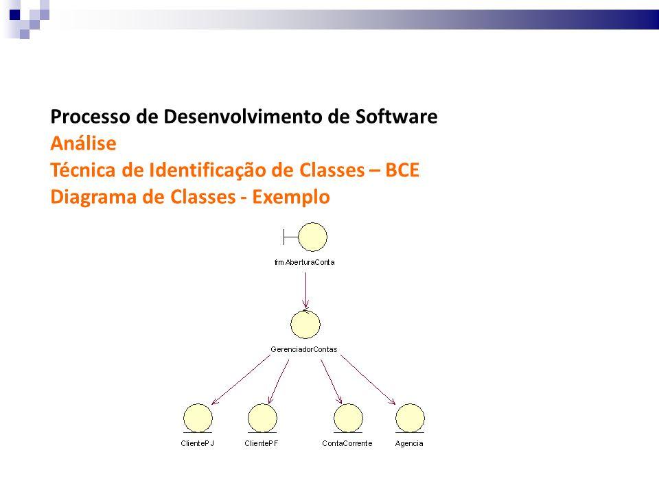 Processo de Desenvolvimento de Software Análise Técnica de Identificação de Classes – BCE Diagrama de Classes - Exemplo