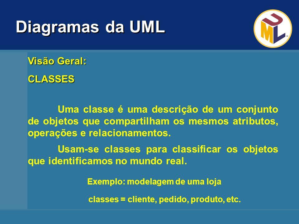 Conhecendo os Diagramas da UML Diagrama de Classes ContaCorrenteCorrentista Lancamento Relacionamento de Associação Relacionamento de Agregação Nas abstrações de níveis mais baixos, não precisamos trabalhar com todos os elementos.
