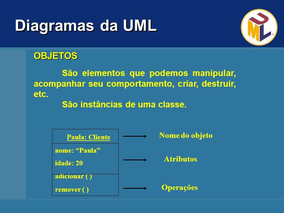 Diagramas da UML DIAGRAMAS DE CLASSES Costumam conter os seguintes itens: - Classes - Interfaces - Colaborações - Relacionamentos de dependência, generalização e associação.