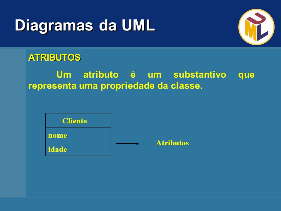 Diagramas da UML OPERAÇÕES Representam o comportamento da classe.