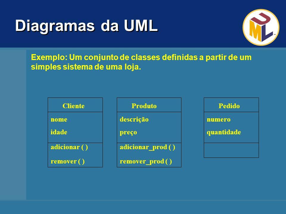 Diagramas da UML Herança Indica que uma classe pode ser gerada a partir de outra, herdando seus atributos e operações.