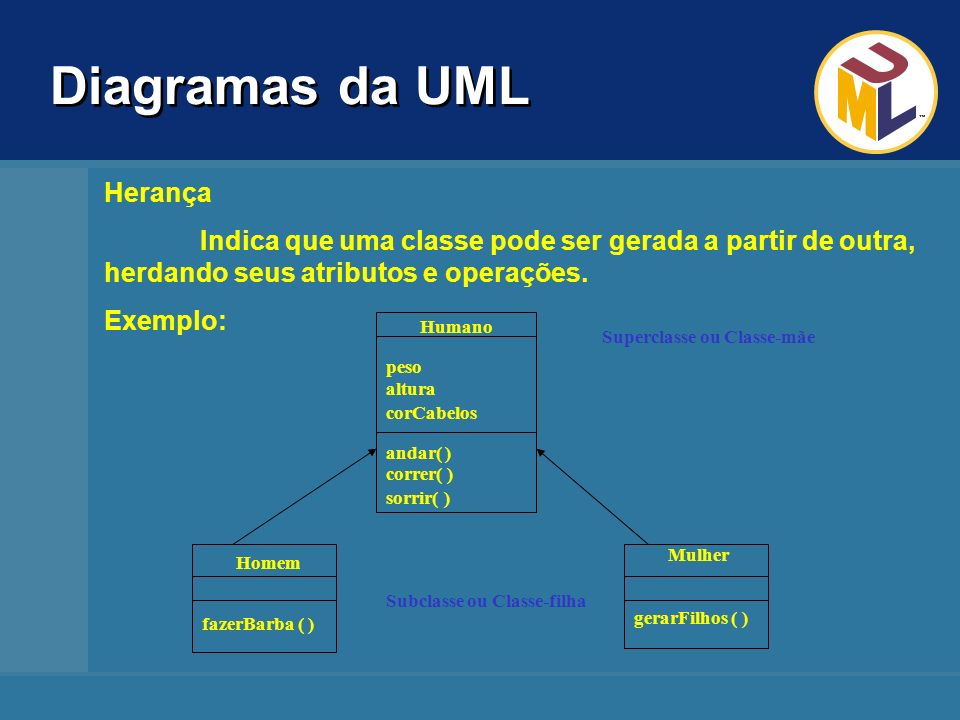 Diagramas da UML Nome: Uma associação pode ter um nome, que pode ser utilizado para descrever a natureza do relacionamento.