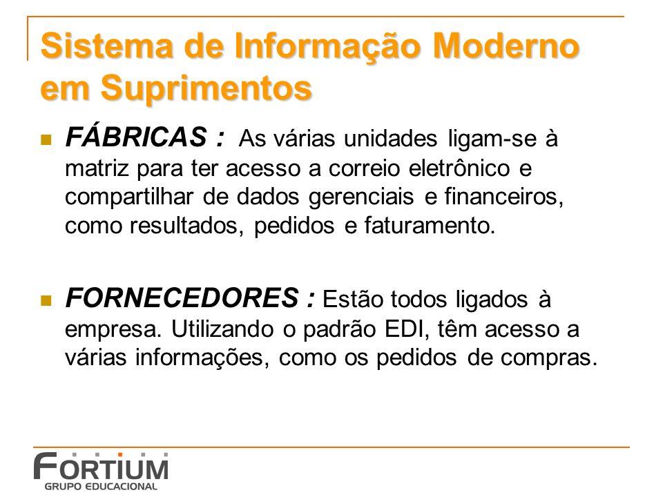 Sistema de Informação Moderno em Suprimentos FÁBRICAS : As várias unidades ligam-se à matriz para ter acesso a correio eletrônico e compartilhar de dados gerenciais e financeiros, como resultados, pedidos e faturamento.