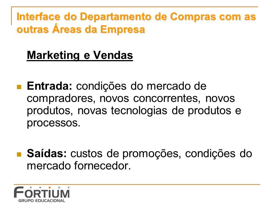 Interface do Departamento de Compras com as outras Áreas da Empresa Marketing e Vendas Entrada: condições do mercado de compradores, novos concorrentes, novos produtos, novas tecnologias de produtos e processos.