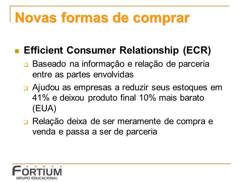 Novas formas de comprar Efficient Consumer Relationship (ECR) Baseado na informação e relação de parceria entre as partes envolvidas Ajudou as empresas a reduzir seus estoques em 41% e deixou produto final 10% mais barato (EUA) Relação deixa de ser meramente de compra e venda e passa a ser de parceria