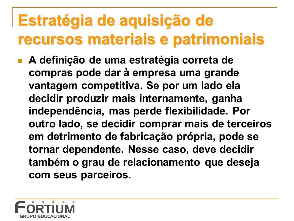 Estratégia de aquisição de recursos materiais e patrimoniais A definição de uma estratégia correta de compras pode dar à empresa uma grande vantagem competitiva.
