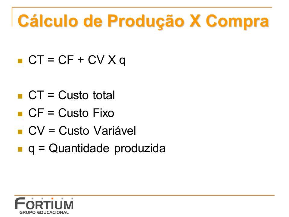 Cálculo de Produção X Compra CT = CF + CV X q CT = Custo total CF = Custo Fixo CV = Custo Variável q = Quantidade produzida