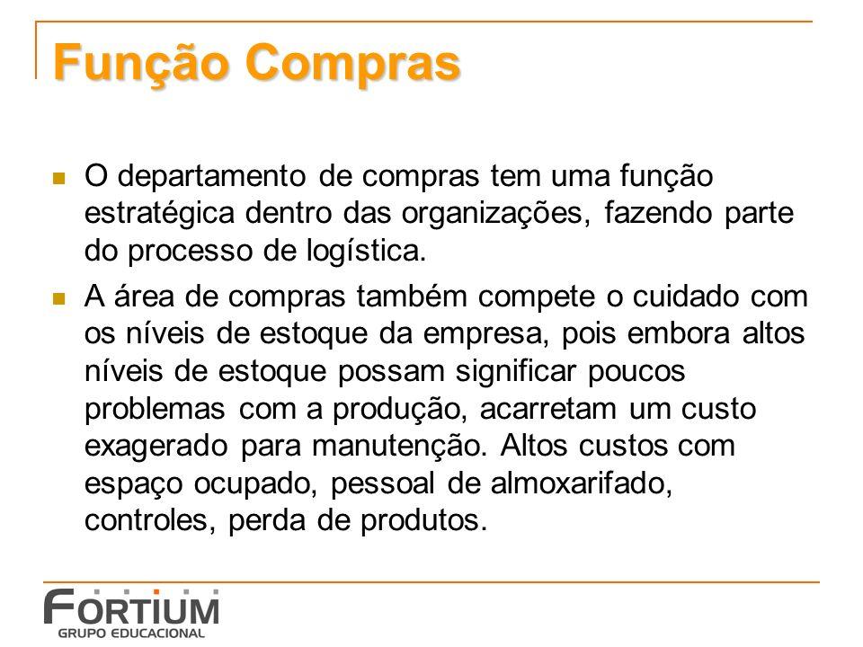 Função Compras O departamento de compras tem uma função estratégica dentro das organizações, fazendo parte do processo de logística.