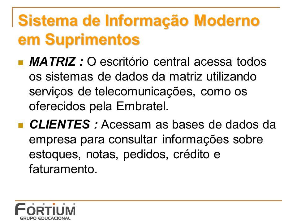 Sistema de Informação Moderno em Suprimentos MATRIZ : O escritório central acessa todos os sistemas de dados da matriz utilizando serviços de telecomunicações, como os oferecidos pela Embratel.