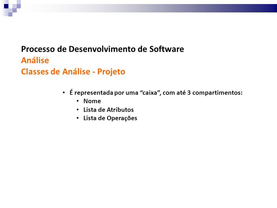 Processo de Desenvolvimento de Software Análise Classes de Análise - Projeto É representada por uma caixa, com até 3 compartimentos: Nome Lista de Atr