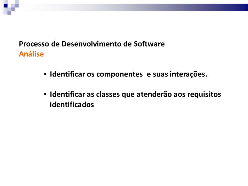 Processo de Desenvolvimento de Software Análise Identificar os componentes e suas interações. Identificar as classes que atenderão aos requisitos iden