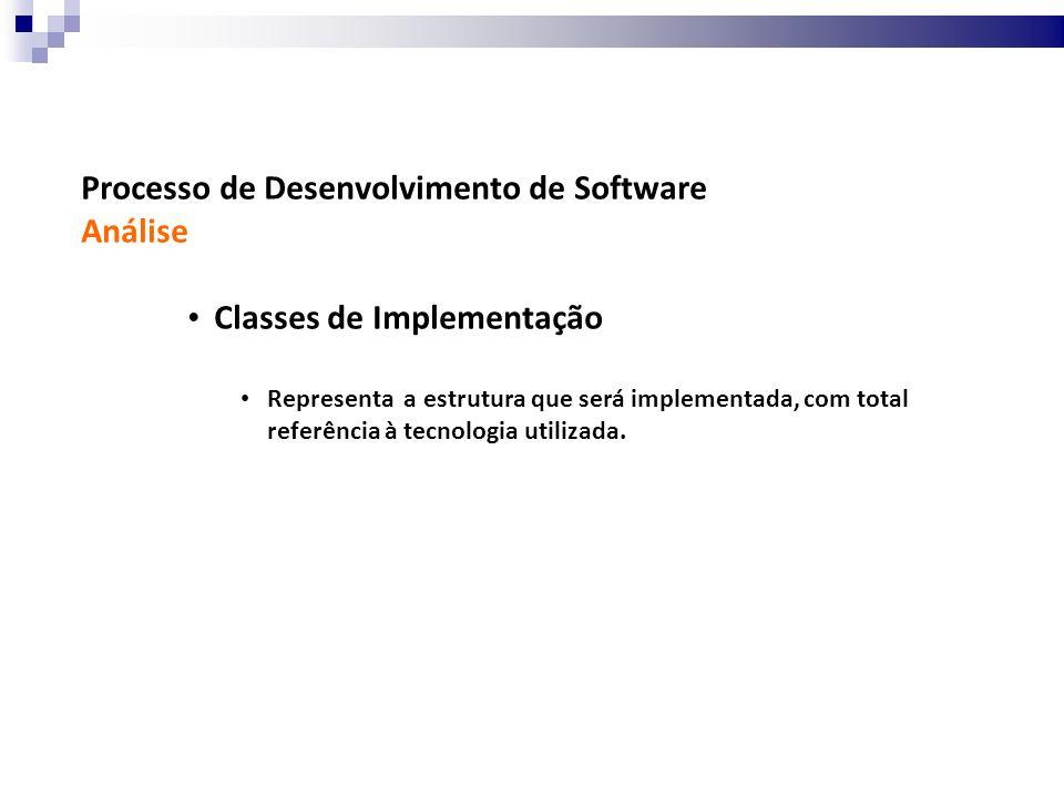 Processo de Desenvolvimento de Software Análise Classes de Implementação Representa a estrutura que será implementada, com total referência à tecnolog