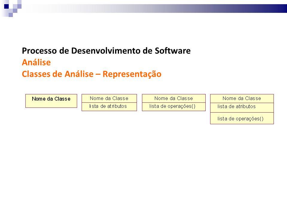 Processo de Desenvolvimento de Software Análise Classes de Análise – Representação