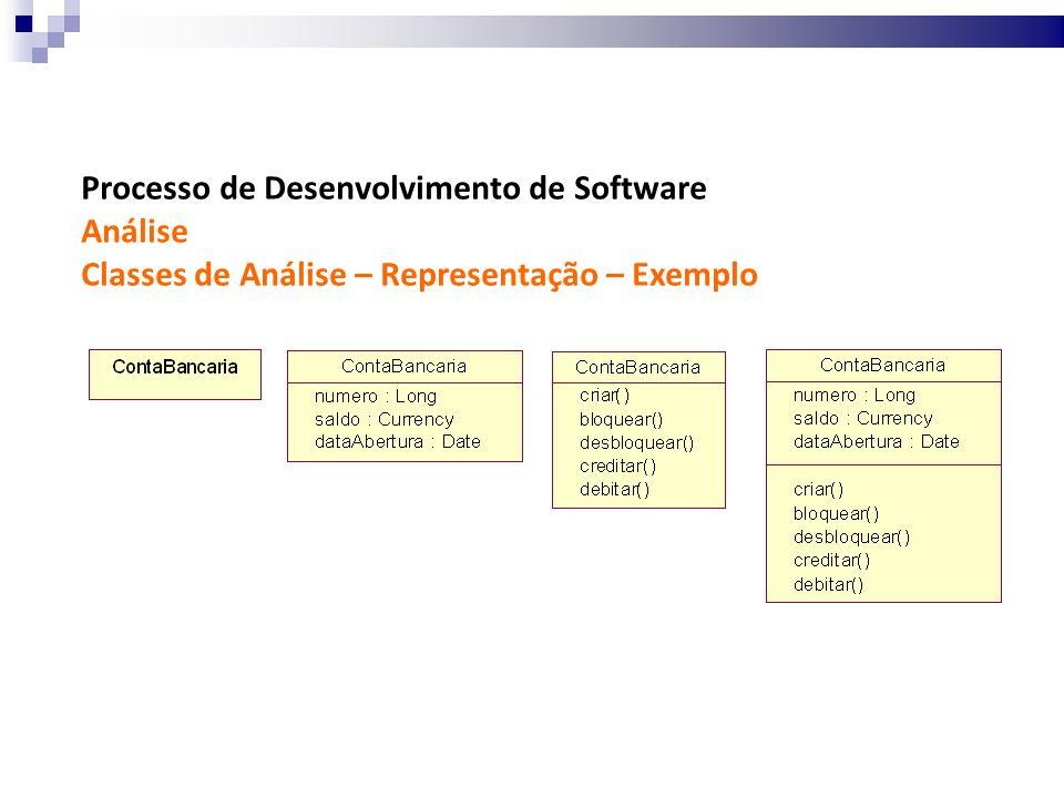 Processo de Desenvolvimento de Software Análise Classes de Análise – Representação – Exemplo