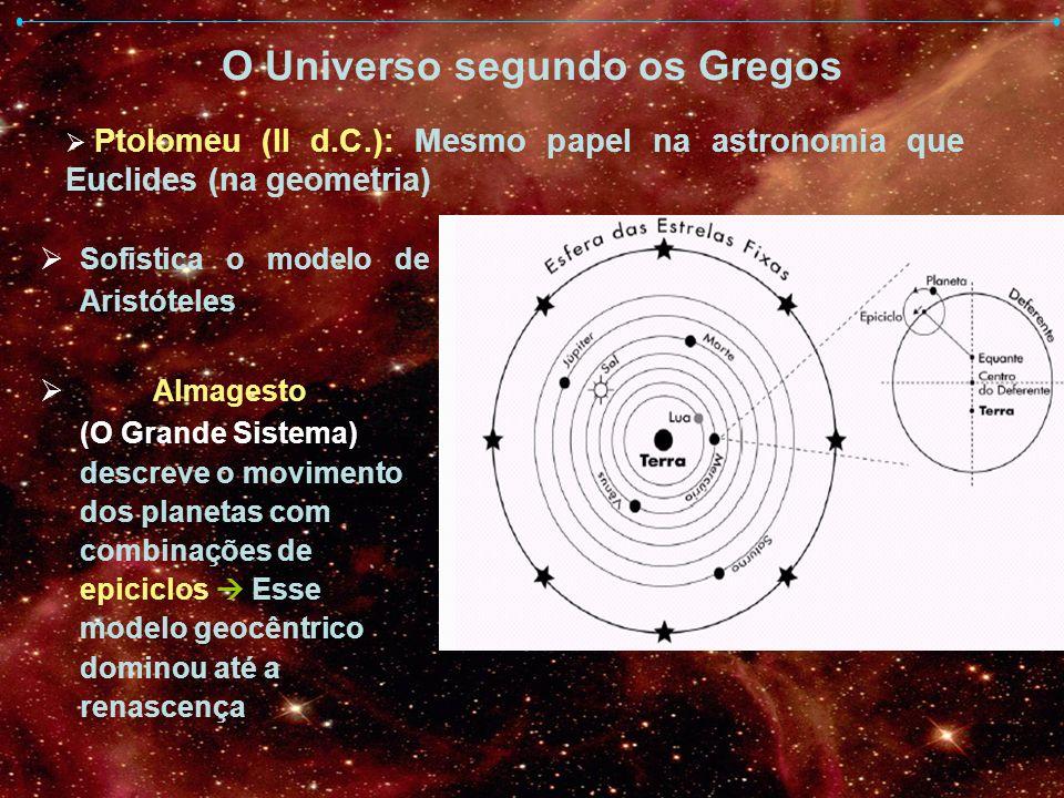 O Universo segundo os Gregos Sofistica o modelo de Aristóteles Almagesto (O Grande Sistema) descreve o movimento dos planetas com combinações de epici