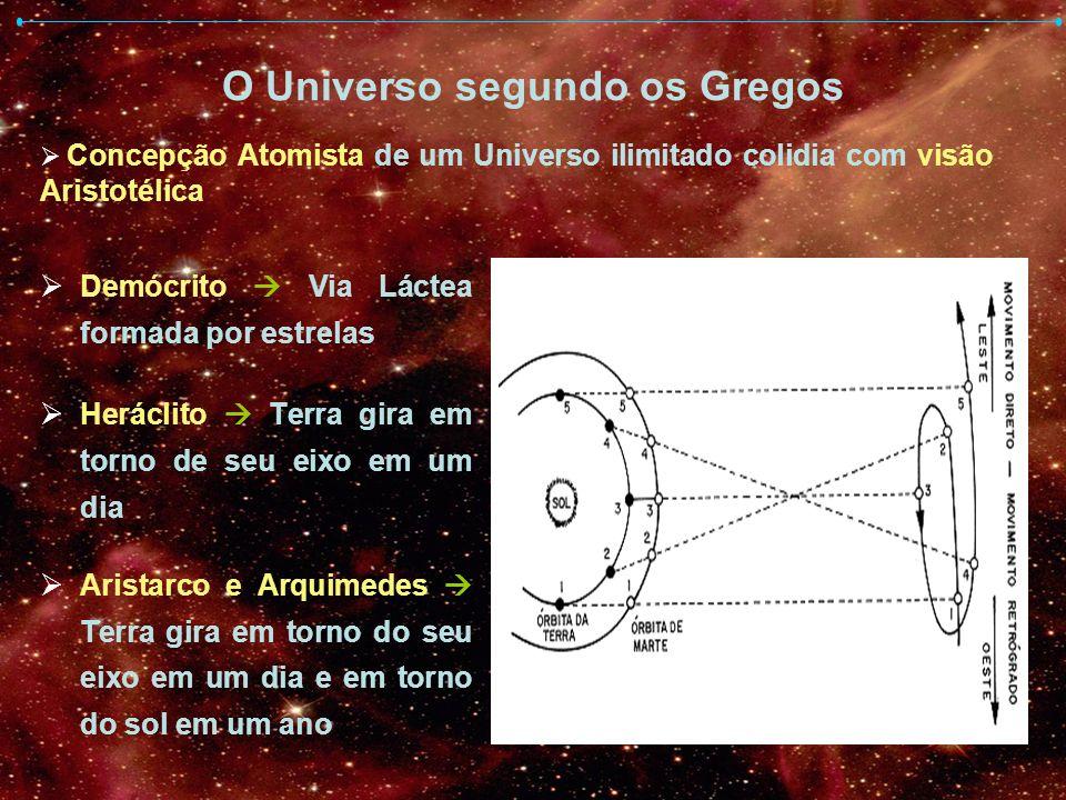 O Universo segundo os Gregos Demócrito Via Láctea formada por estrelas Heráclito Terra gira em torno de seu eixo em um dia Aristarco e Arquimedes Terr