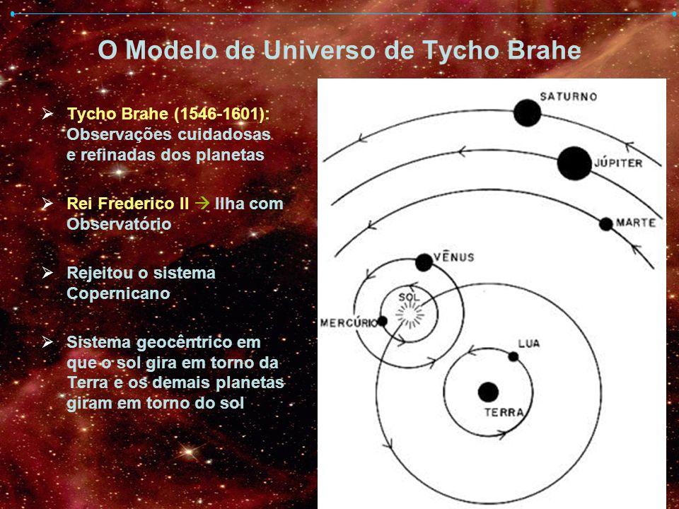 O Modelo de Universo de Tycho Brahe Tycho Brahe (1546-1601): Observações cuidadosas e refinadas dos planetas Rei Frederico II Ilha com Observatório Re