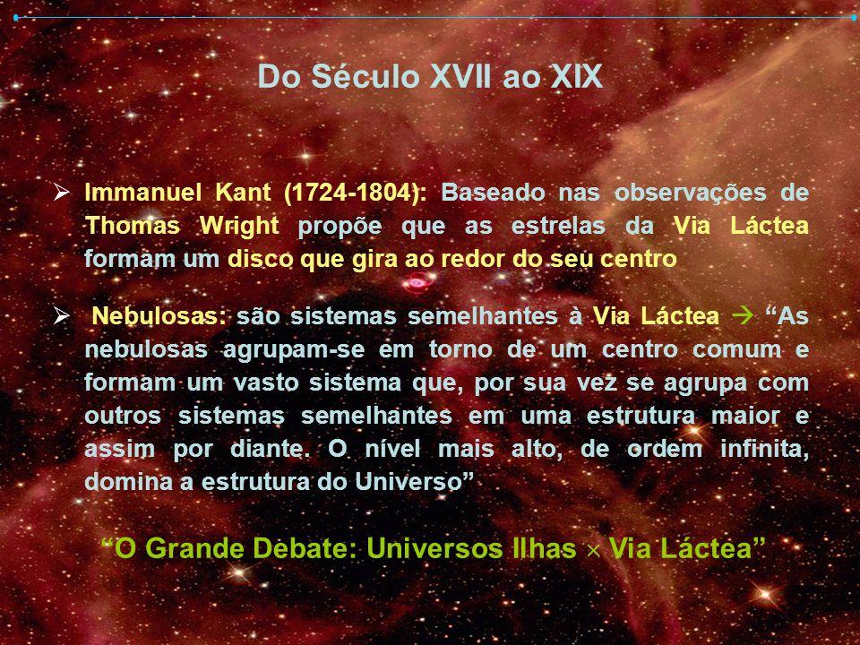 Do Século XVII ao XIX Immanuel Kant (1724-1804): Baseado nas observações de Thomas Wright propõe que as estrelas da Via Láctea formam um disco que gir