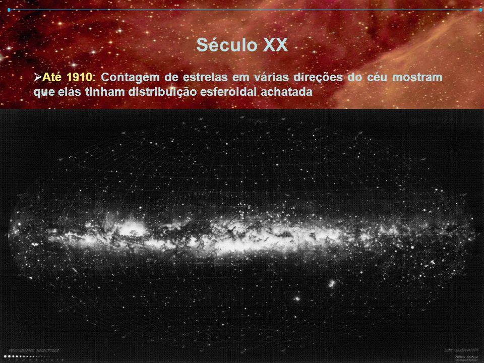 Século XX Até 1910: Contagem de estrelas em várias direções do céu mostram que elas tinham distribuição esferoidal achatada