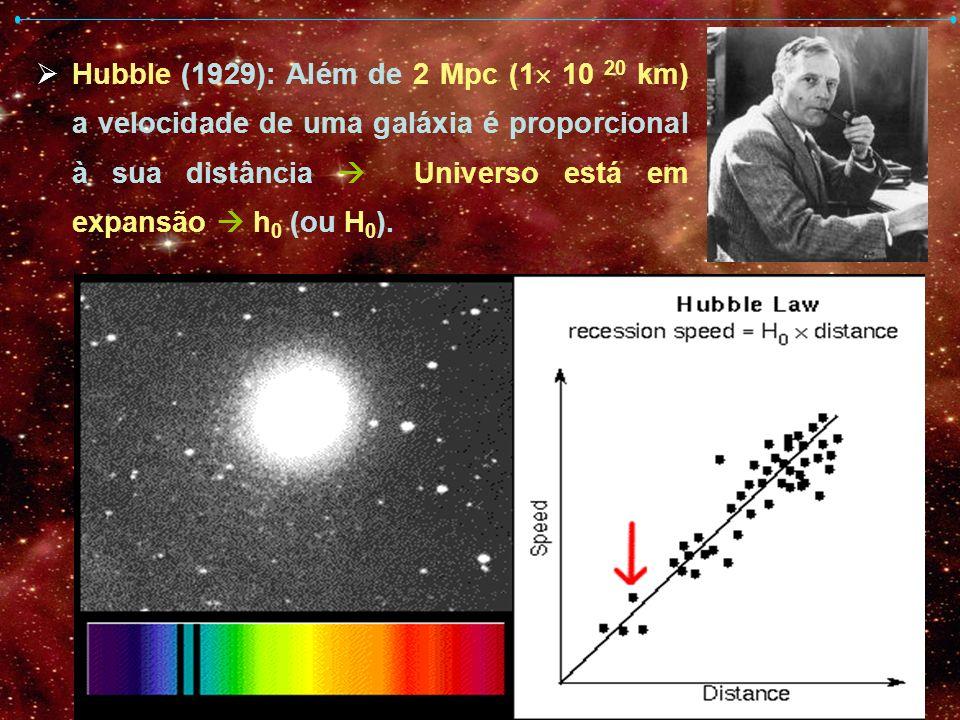 Hubble (1929): Além de 2 Mpc (1 10 20 km) a velocidade de uma galáxia é proporcional à sua distância Universo está em expansão h 0 (ou H 0 ).
