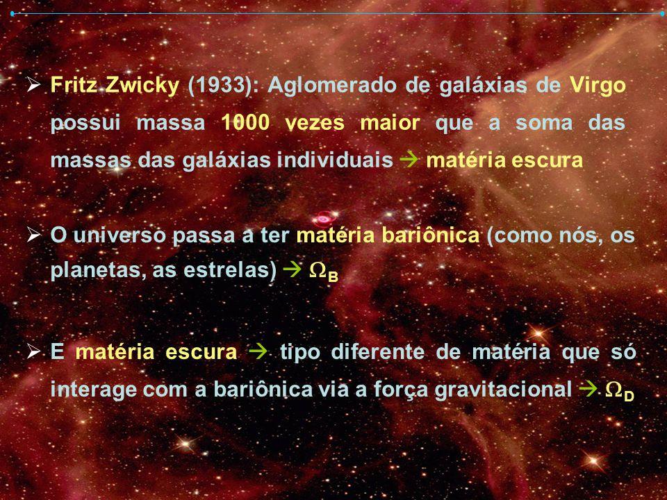 Fritz Zwicky (1933): Aglomerado de galáxias de Virgo possui massa 1000 vezes maior que a soma das massas das galáxias individuais matéria escura O uni