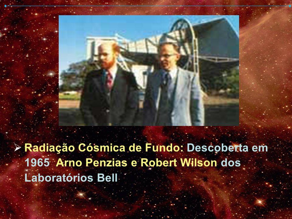 Radiação Cósmica de Fundo: Descoberta em 1965 Arno Penzias e Robert Wilson dos Laboratórios Bell