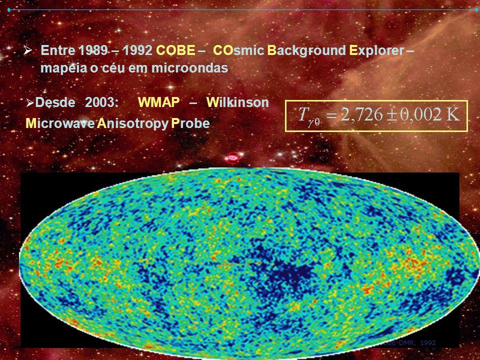 Entre 1989 – 1992 COBE – COsmic Background Explorer – mapeia o céu em microondas COBE-DMR, 1992 Desde 2003: WMAP – Wilkinson Microwave Anisotropy Prob