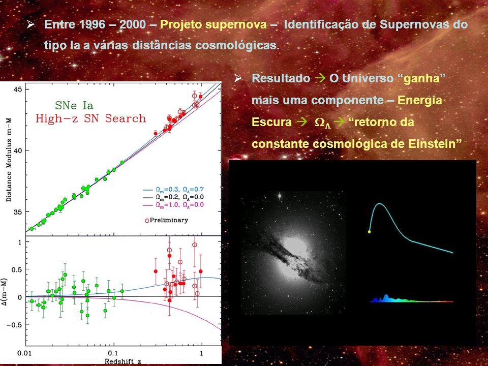 Entre 1996 – 2000 – Projeto supernova – Identificação de Supernovas do tipo Ia a várias distâncias cosmológicas. Resultado O Universo ganha mais uma c