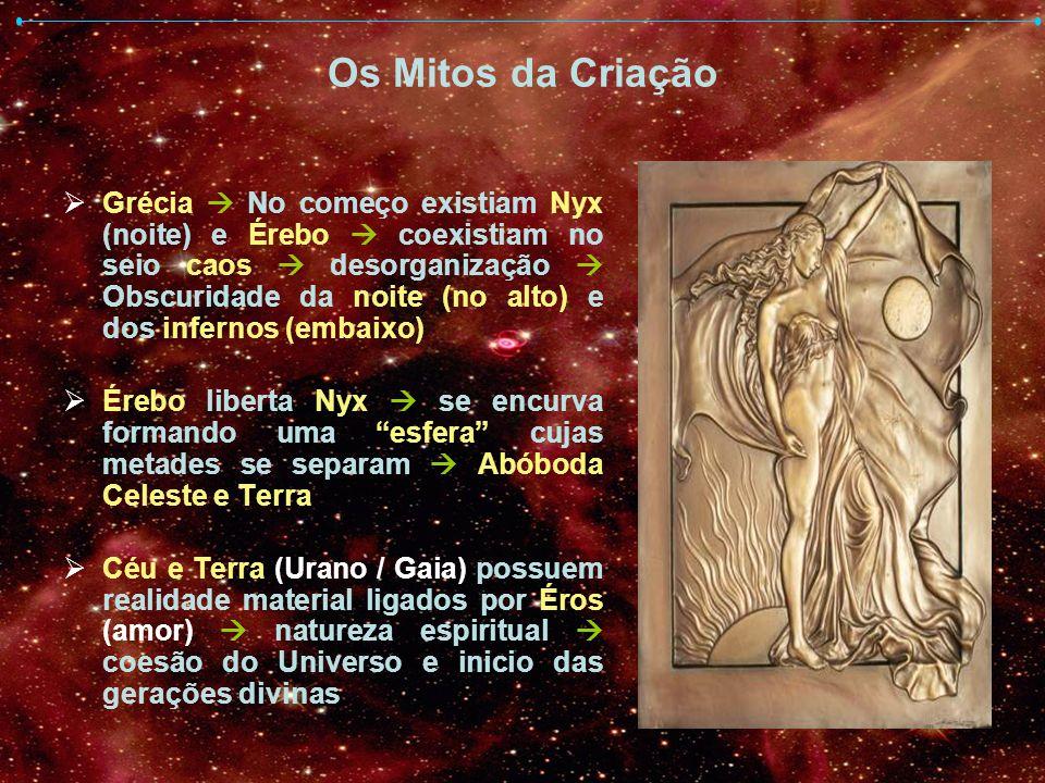 Os Mitos da Criação Grécia No começo existiam Nyx (noite) e Érebo coexistiam no seio caos desorganização Obscuridade da noite (no alto) e dos infernos