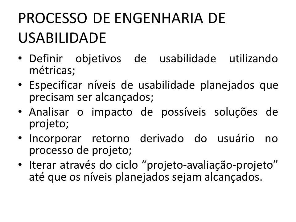 PROCESSO DE ENGENHARIA DE USABILIDADE Definir objetivos de usabilidade utilizando métricas; Especificar níveis de usabilidade planejados que precisam