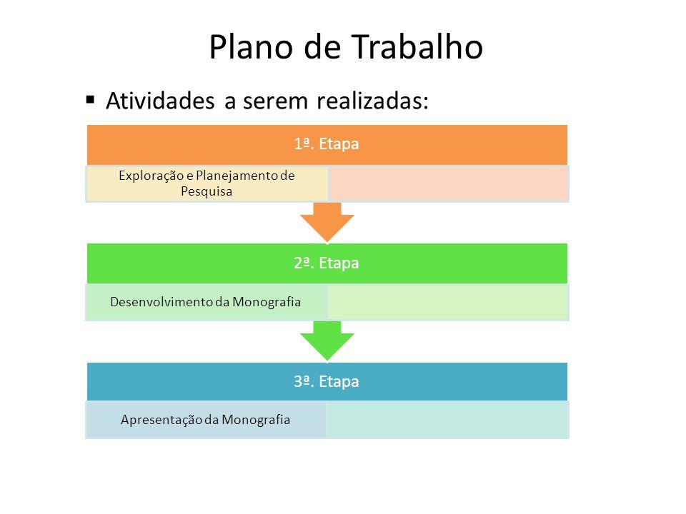 Organização didática da pesquisa EXPLORAÇÃO E PLANEJAMENTO (1ª.