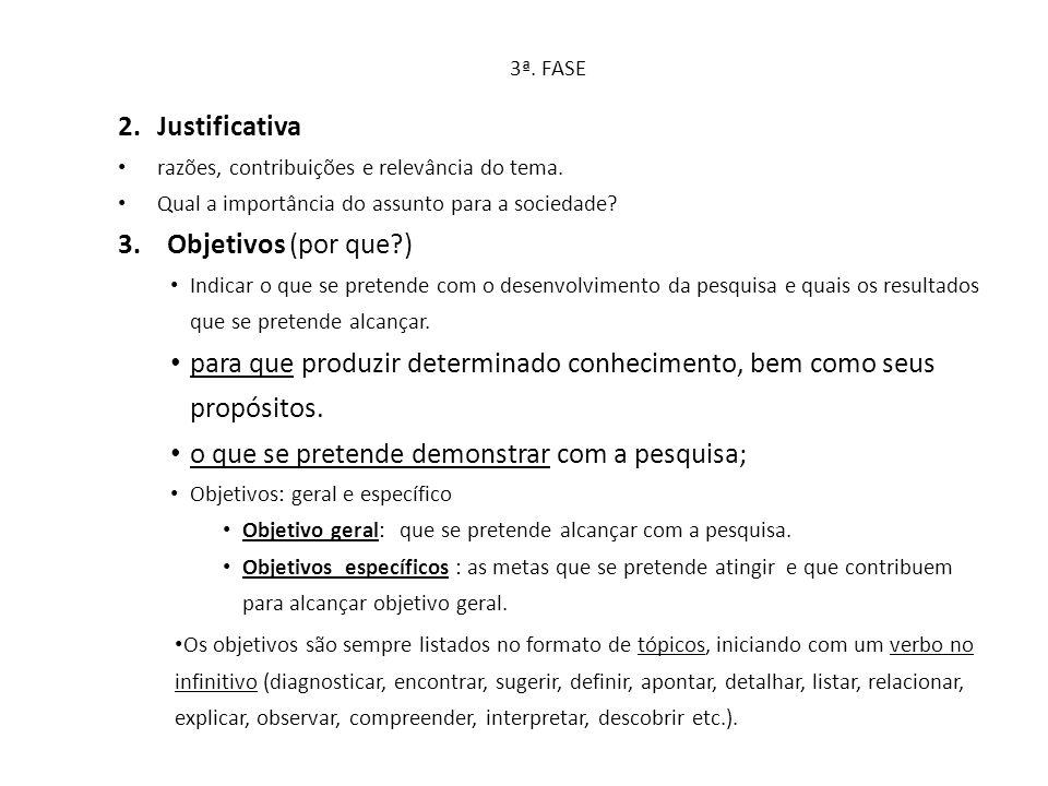 3ª.FASE 4.Revisão da Literatura Informa os principais teóricos que serão consultados.
