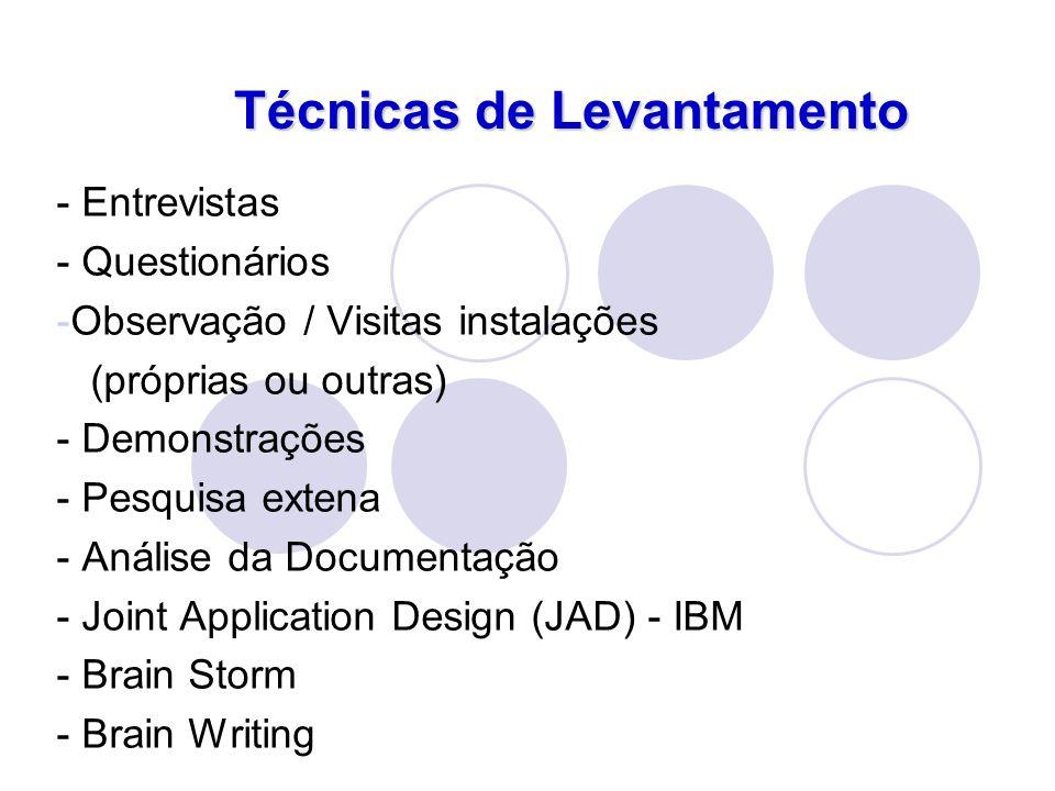 - Entrevistas - Questionários -Observação / Visitas instalações (próprias ou outras) - Demonstrações - Pesquisa extena - Análise da Documentação - Joi