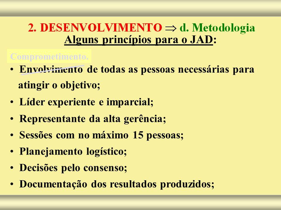 Alguns princípios para o JAD: Envolvimento de todas as pessoas necessárias para atingir o objetivo; Líder experiente e imparcial; Representante da alt