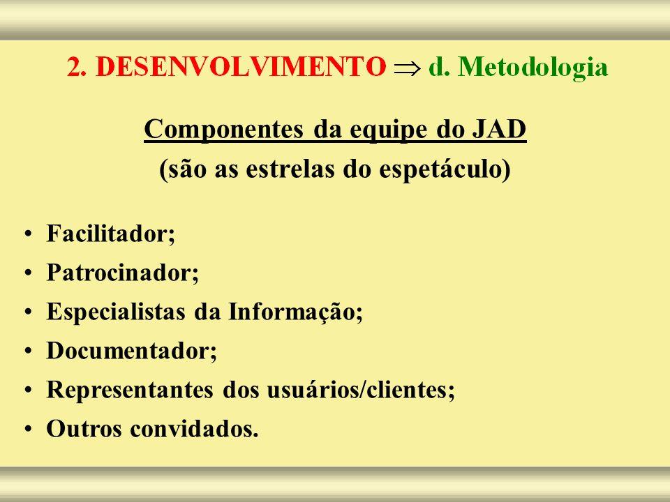 Componentes da equipe do JAD (são as estrelas do espetáculo) Facilitador; Patrocinador; Especialistas da Informação; Documentador; Representantes dos